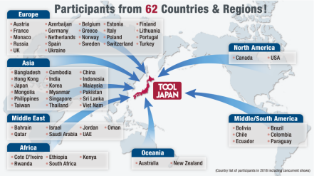 Participants from 62 Countries & Regions!